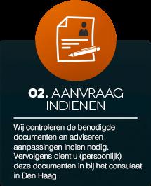 Aanvraag indienen Visa Immigration Netherlands
